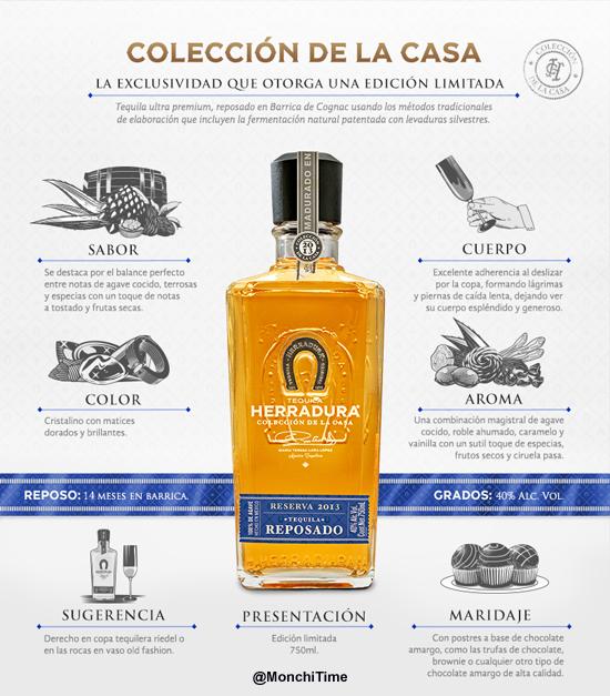 coleccion_de_la_casa_2