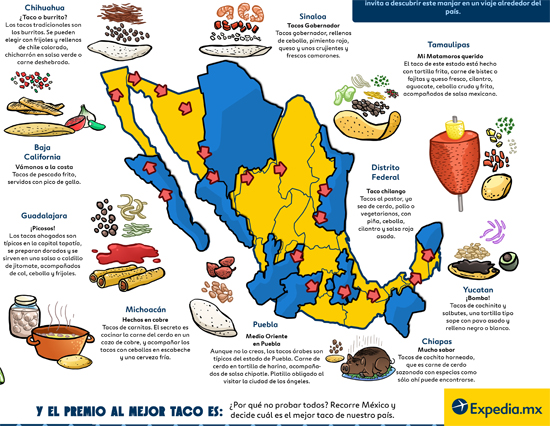 mapa taco