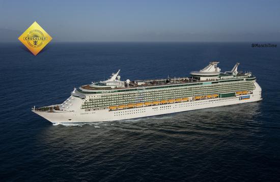 Aerial Freedom at Sea